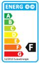 Energielabel F